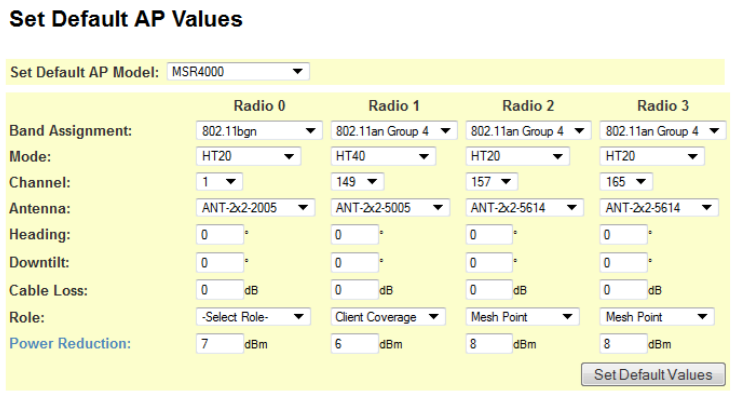 The Outdoor RF Planner default AP values can be used or values can be customized as needed. Channels can also be assigned for planning purposes.